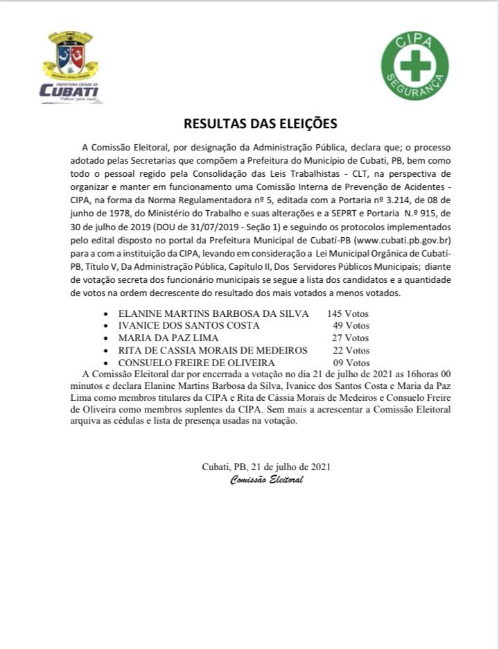 Comissão Eleitoral da CIPA disponibiliza resultado das eleições para gestão 2021/2022